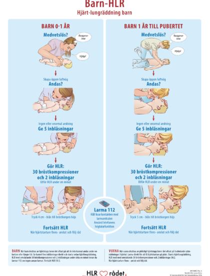 1. HLR – Hjärt- & Lungräddning